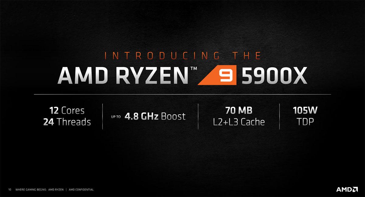Процессоры AMD Ryzen 5000 – цена, характеристики, дата выхода